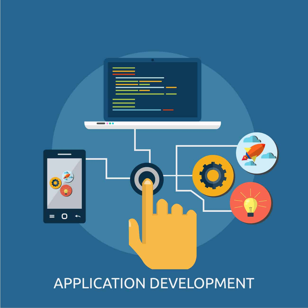 Software Development Houston